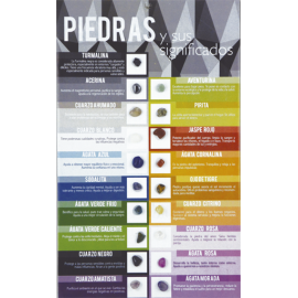 SET PIEDRAS Y SUS SIGNIFICADOS INCLUYE 19 MINERALES 20CMX33CM