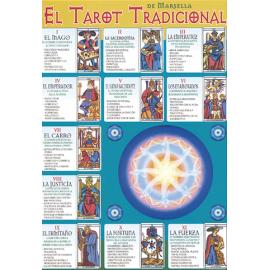 FICHA EL TAROT TRADICIONAL DE MARSELLA  (29,5  x 21 cm)