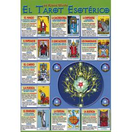 FICHA EL TAROT ESOTERICO DE RIDER WAITE  (29,5  x 21 cm)