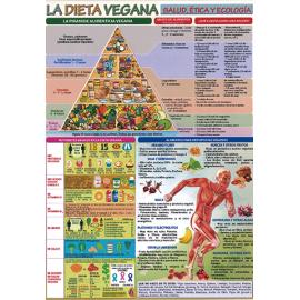 FICHA DE LA DIETA VEGANA (29,5 x 21 cm) REF 4720