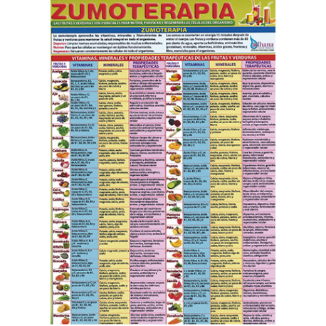 FICHA DE LA ZUMOTERAPIA (29,5 x 21 cm) REF 4693