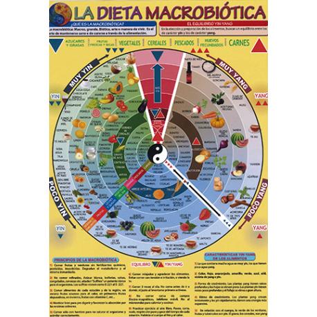 FICHA LA DIETA MACROBIOTICA (29,5 x 21 cm)