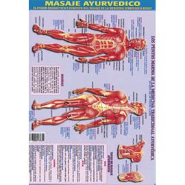 FICHA MASAJE AYURVEDICO  (29,5  x 21 cm)