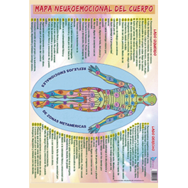 FICHA MAPA NEUROEMOCIONAL DEL CUERPO (29,5 x 21 cm) REF 4753
