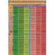 FICHA TABLAS DE LA NUEVA MEDICINA BIOLOGICA (29,5 x 21 cm)