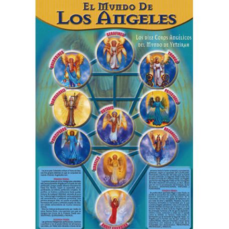 FICHA EL MUNDO DE LOS ANGELES (29,5 x 21 cm) REF 2689