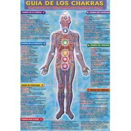 LAMINA GUIA DE LOS CHAKRAS REF 2676