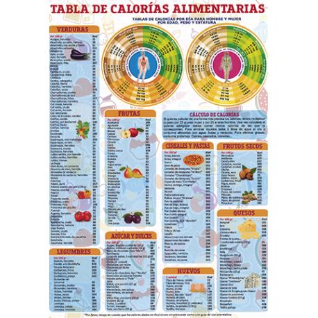 FICHA TABLA DE CALORIAS ALIMENTARIAS (29,5 x 21 cm)